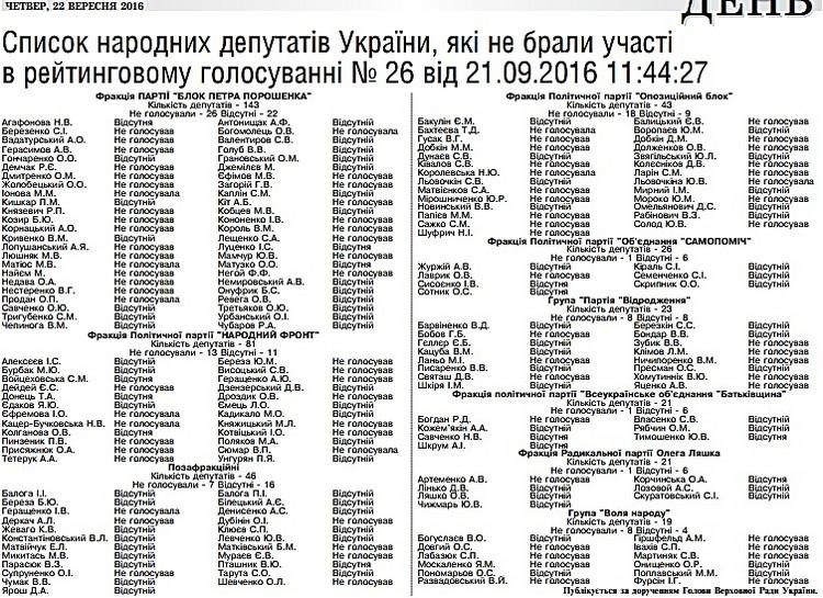 Список депутатов-прогульщиков размещен — Парубий выполнил обещание