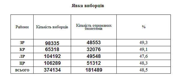 412b2d462080f9b122417f577ea2a830.i600x265x441.jpeg