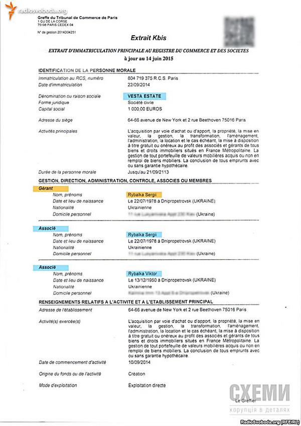 оффшорные компании Adosida