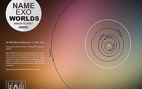 Ученые выбрали имя для девятой планеты Солнечной системы