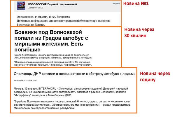 """""""Политика умиротворения агрессора приводит к еще большим жертвам"""", - Украина призвала ЕС отреагировать на трагедию под Волновахой - Цензор.НЕТ 7553"""