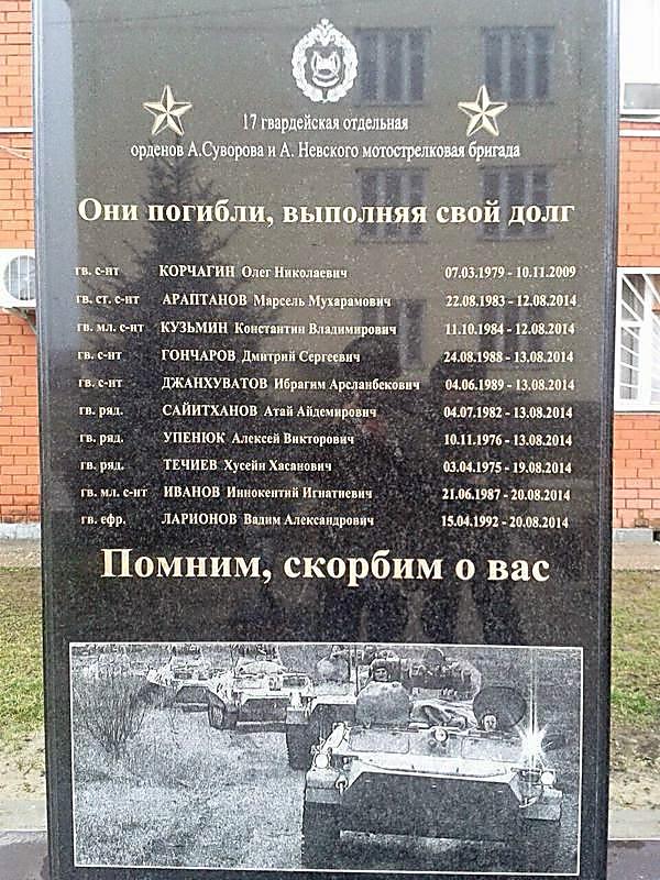 """Тандит назвал фамилии нескольких российских наемников, погибших на Донбассе: """"В списке еще много имен"""" - Цензор.НЕТ 65"""