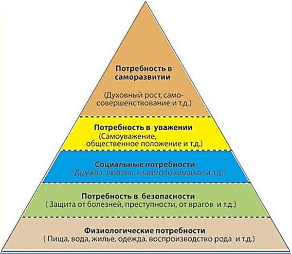 Шпаргалка: Специальная психология - BestReferat.ru