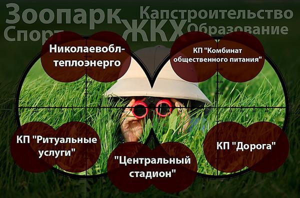 «Кто вы, мистер Коссе?». О новых «смотрящих» в Николаеве от мэра Сенкевича