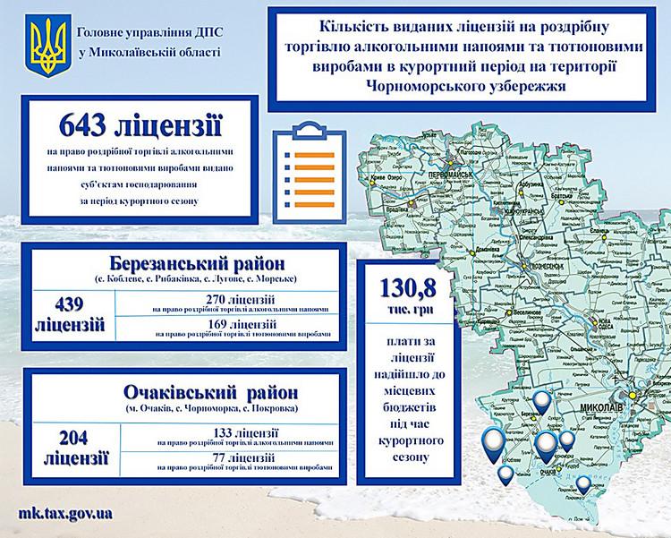 Правила торговли табачными изделиями оптом где купить сигареты дешево в белгороде