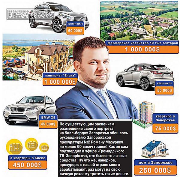 Уруководителя здешней прокуратуры украли задекларированый автомобиль