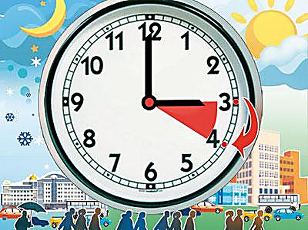 Когда на украине переводят время в 2018